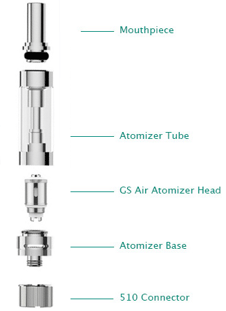 iSmoka / Eleaf GS Air 2 Clearomizer 14 mm stříbrná